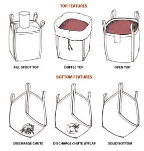 Quality breathable pp woven big Bag/FIBC for Firewood Packing/ Big Bag ,transparent pp jumbo bag,100% Virgin material bulk bag p wholesale