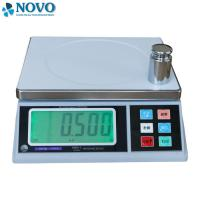 Low Profile Digital Weighing Scale Internal Rechargeable Battery Lightweight